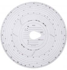 Greičio diagrama 180km/val (100vnt.)